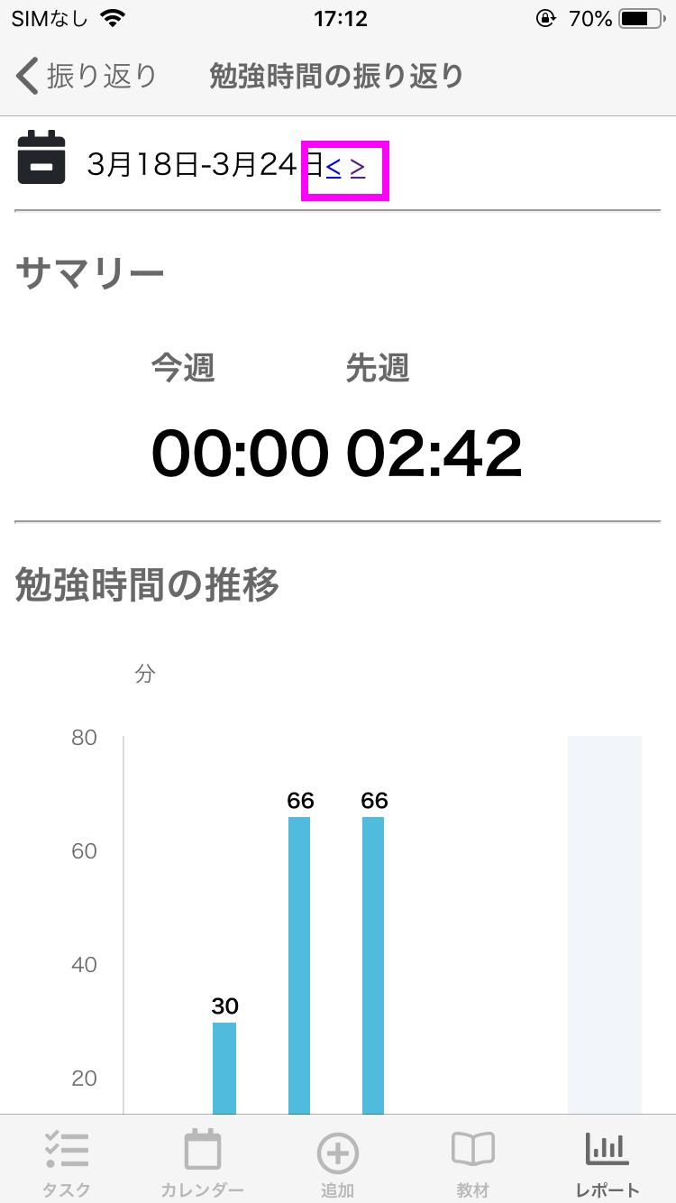 勉強時間の振り返り画面(2)